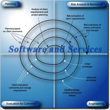 Shawnee Datacom Software and Services